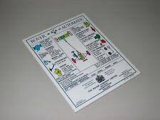 ROVER P6  2000 SC AUTOMATIC EARLIER MODELS  UNDER BONNET LABEL