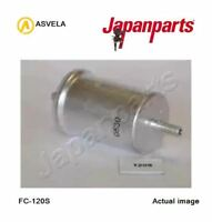 Fuel filter for DACIA,NISSAN,SMART,GREAT WALL LOGAN,LS JAPANPARTS FC-120S
