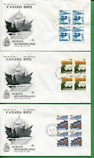 Canada First Day Covers 1972 Winnipeg Cancels Scenic Wonderland Cachets - A010