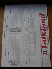 16/07/1997 Cricket Scorecard: Gloucestershire v Derbyshire  -  4 Days