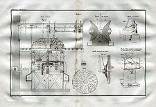 Mulini: Mulino Moderno, Antico, Americano, a braccia portatile. Acquaforte.1835