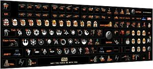 Keyboard stickers Decal Decoration Protector Star wars Darth Vader  wholesale