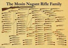 POSTER AFFICHE ARME GUN MOSIN NAGANT RIFLE 44x31cm KRAFT
