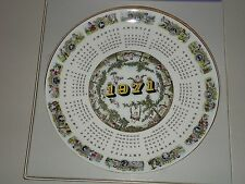 "Wedgwood 1971 Calendar Zodiac Collector's Plate w/Box England 10"""
