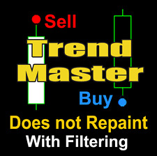 Forex Trend Master Indicator with Buy/Sell Alerts-MT4 (OFFER)