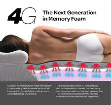 4G Pedic-Deluxe - 5FT King Size 23cm - Memory Foam Mattress - Adaptive Purotex