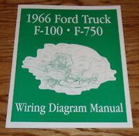 1966       Buick       Special    Gran Sport Skylark    Wiring       Diagram