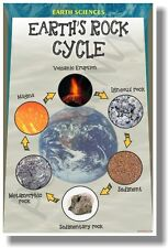 The Rock Cycle - NEW School Geology Classroom POSTER