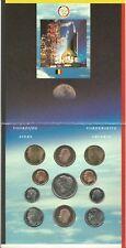 België FDC BU set (MS5) 1992 Ruimtevaart astronaut Dirk Frimout on Space Shuttle