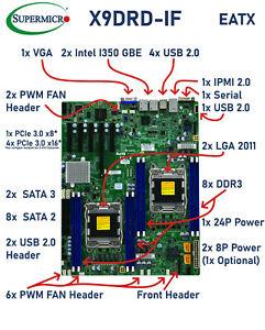 Supermicro X9DRD-IF - Dual LGA2011 & Kühler - Server Mainboard - Dual I350 GBE