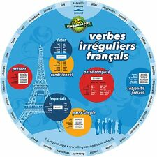 French Verb Wheel - The Essential Language Learning Tool