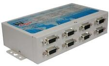 VSCom Ethernet Serial Server, 8 port RS232/RS422/RS485, use devices anywhere.