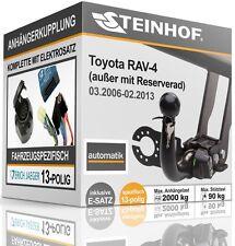 Abnehmbare Anhängerkupplung TOYOTA RAV 4 03.06-01.09 Typ ACA//ACE//ALA III NEU PKW