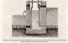 GRAVURE 1890 ENGRAVING INDUSTRIE EAU APPAREIL BASSIN DE GLASGOW