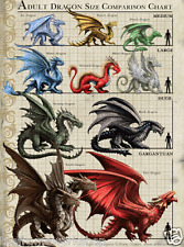 AGE OF DRAGONS SIZE COMPARISON CHART - ANNE STOKES 3D DRAGON PICTURE 300x400mm