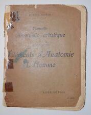 L'Homme, Dr Paul Richer de l'institut Nouvelle anatomie artistique, Plon 1928