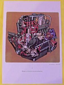 Affiche école Art Print Mécanique générale Moteur à Chambre de précombustion I.