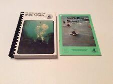 The British Sub- Aqua Club Diving Manual & Snorkelling Manual.