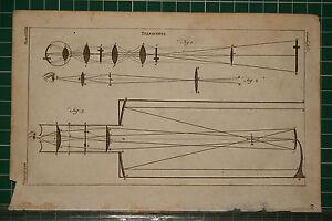 1764 Antique Imprimé~Télescopes~Divers Diagrammes Vue