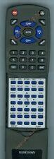 Replacement Remote for SYLVANIA SDVD7047