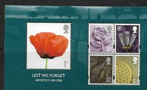 2008 GB. -  Lest We Forget Mini Sheet - Mint and Never Hinged.