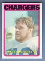 1972 Topps #63 Walt Sweeney NM GO181