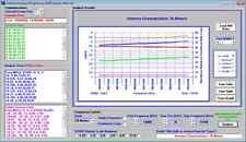 (USA) Voice Announced SWR: Mini60 / SARK100 / MR100 /300 Analyzer Windows App CD