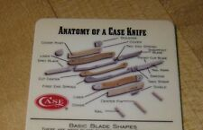 Case & Sons XX Pocket Knife Collector's Card Advertising Anatomy Identification