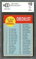 Checklist 1 Card 1963 Topps #79 Unmarked BGS BCCG 10