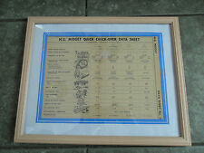 MG MIDGET TA TB TC PB SPORTS FRAMED DATA CHART 1936 - 1947 PUB RESTAURANT DISPLA