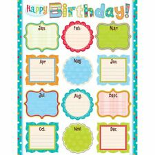 Dots on Turquoise Happy Birthday Chart Creative Teaching Press Ctp0975