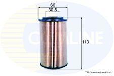 Comline Filtre huile moteur pour Porsche rlc685