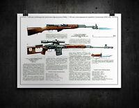 FD3191 Assault Rifle /& Carbines The World of Gun Army Fan Retro Old Kraft Paper\