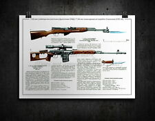 Cartel soviético arma ruso Simonov/rifles de francotirador Dragunov A2 Tamaño laminado!