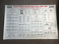 "Vintage Toyota Vehicle Identification Chart Poster Garage Shop Man Cave 25""x 38"""