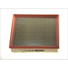 Luftfilter FILTRON AP152/5