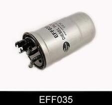 COMLINE EFF035 TO FIT SKODA OCTAVIA 1997-2006 FUEL FILTER 1.9 SDI TDI