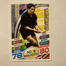 Topps Rugby Attax Card 2015 #219 Zinzan Brooke New Zealand No. 8   Legend