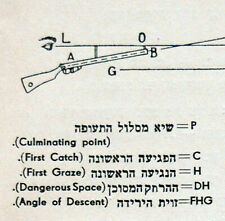 1939 Hebrew RARE FIREARMS MANUAL Israel WEAPON TRAINING Notrim RIFLE LEE-ENFIELD