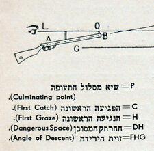 1939 armas de fuego manuales de capacitación de arma de Israel Hebreo Notrim rifle Lee-Enfield