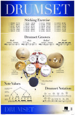 """Drumset – 22"""" x 34"""" Poster 289242"""