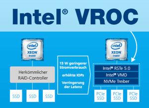 Intel VROC Raid Standard Key Raid 0/1/10