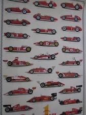 Ferrari Formula1 1948 - 1991