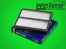 P1160 Innenraumfilter Pollenfilter MERCEDES W163 ML 230 270 320 350 400