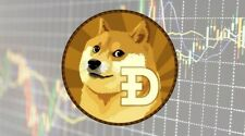 AT LEAST 100 DOGECOINS 3 Hours Dogecoin (DOGE) Cryptocurrency mining Contract
