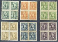 Taiwan 1948 SYS with Farm-product, 2nd Pt (6v Cpt, Block of 4) MNH CV$200