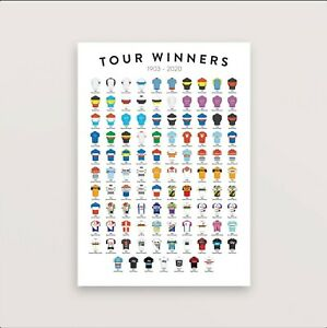 Cycling Print – Tour de France Winners Poster – Gift for Cyclist - A3 size