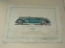 Planche l'Auto carrosserie PANHARD 6DS2   René Villemer prospectus brochure