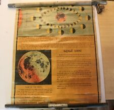 Colorful Vintage Educational Phases Of Moon chart Litho Chart