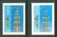 Cultures, Ethnicities Alandic Stamps